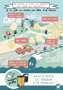 Infographie-masques-A3-PRINT